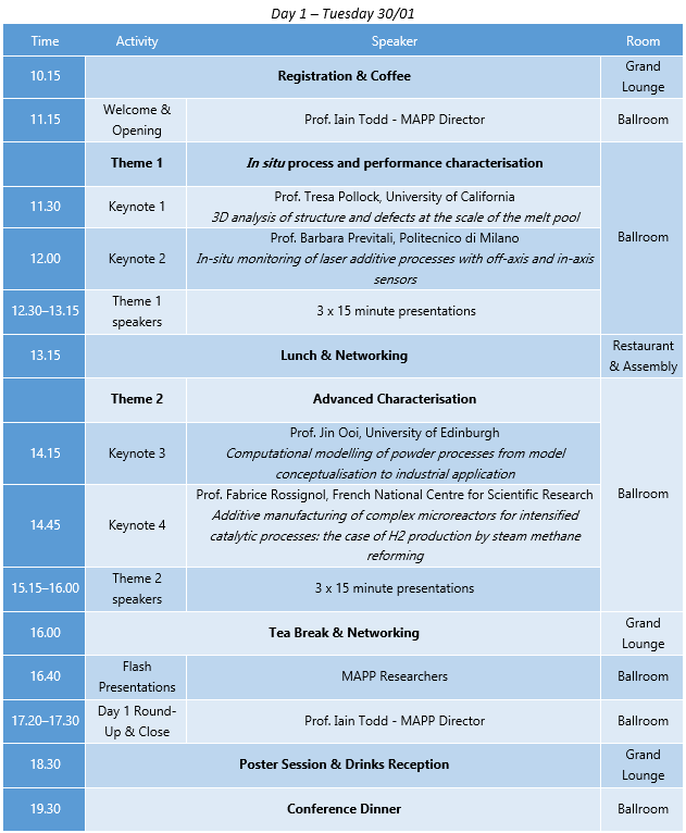 An image showing the programme of day one of the MAPP First International Conference - An image showing the programme of day one of the MAPP First International Conference
