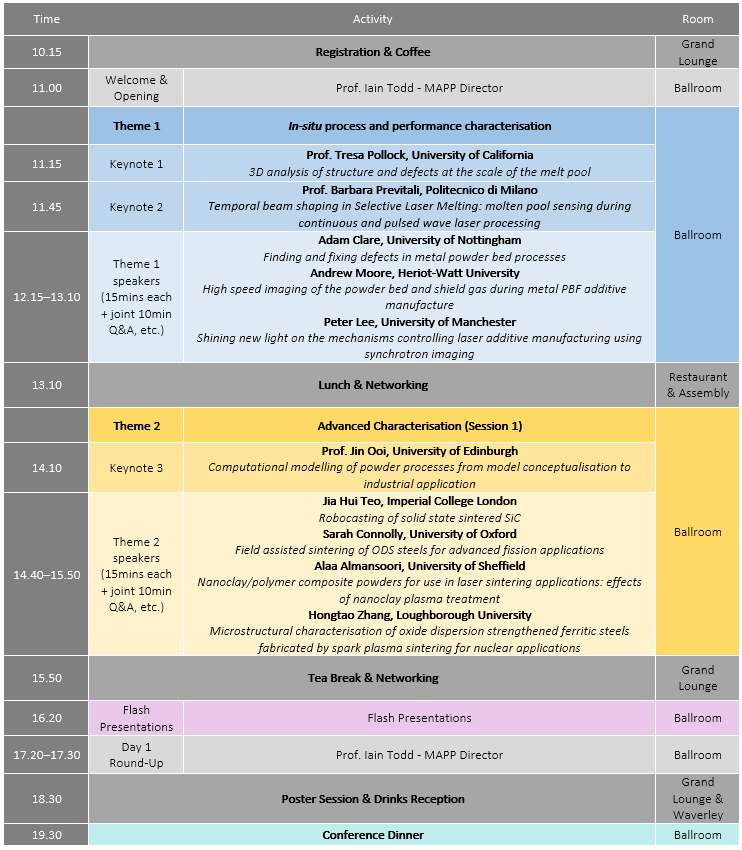 An image showing the agenda for day 1 of the MAPP First International Conference - An image showing the agenda for day 1 of the MAPP First International Conference