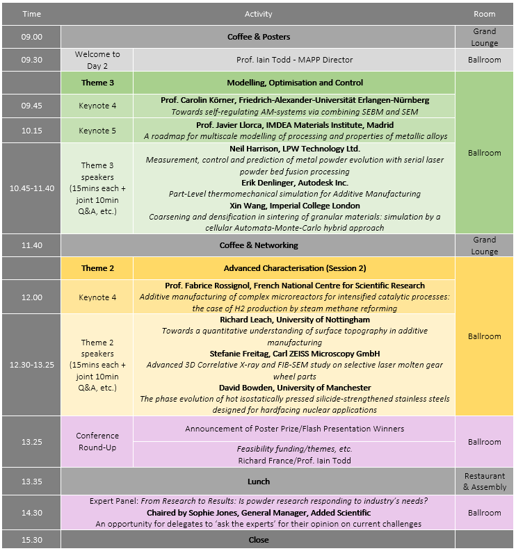 An image showing the agenda for day 2 of the MAPP First International Conference - An image showing the agenda for day 2 of the MAPP First International Conference