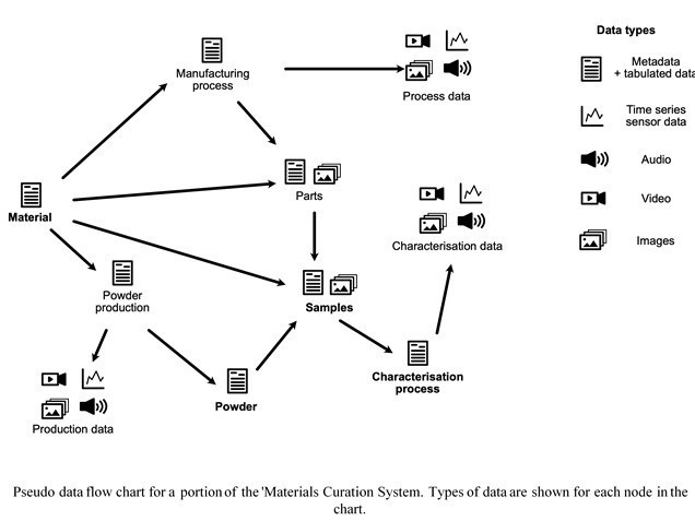 Image2_Dr_Ben_Thomas_A_Materials_Data_Curation_System.jpg